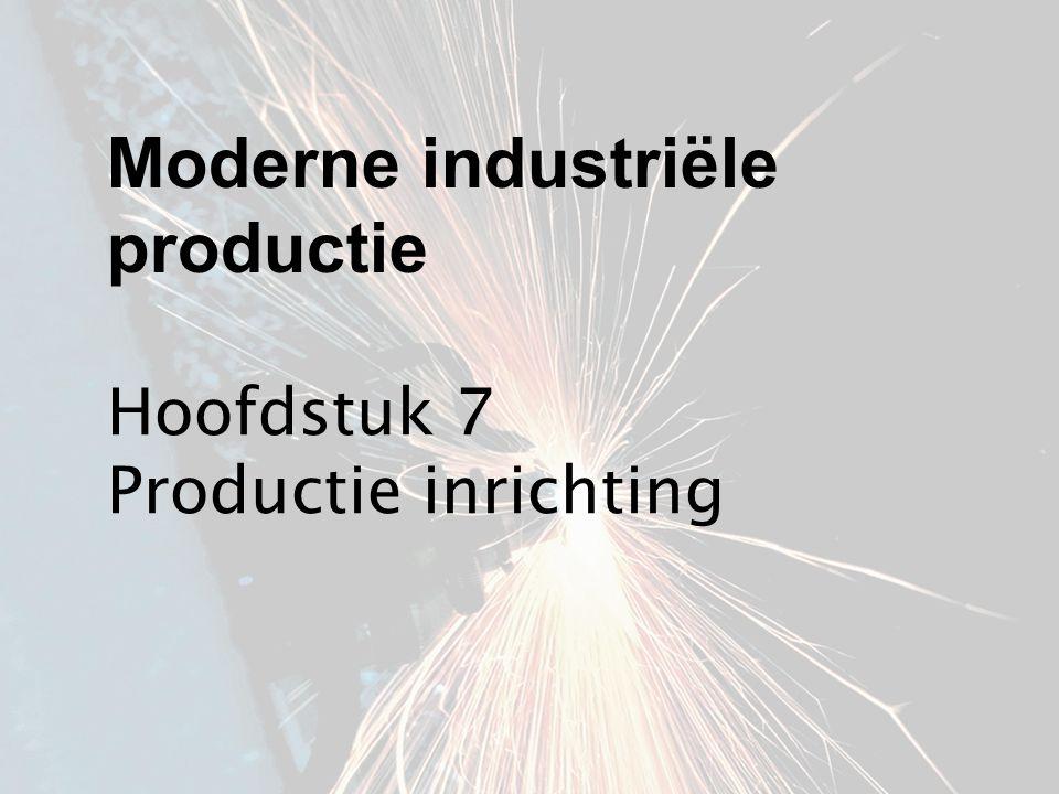 Hoofdstuk 7 Productie inrichting