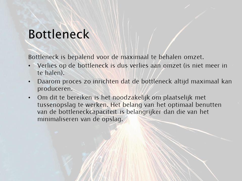Bottleneck Bottleneck is bepalend voor de maximaal te behalen omzet.