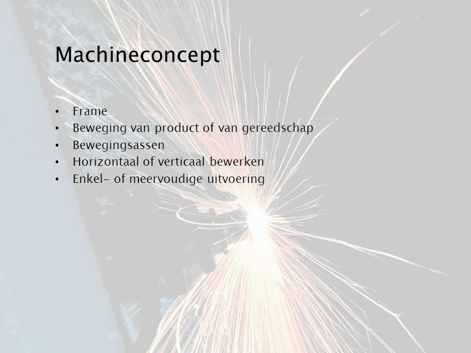 Machineconcept Frame Beweging van product of van gereedschap