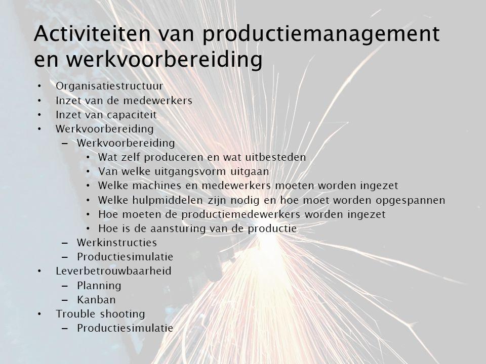 Activiteiten van productiemanagement en werkvoorbereiding