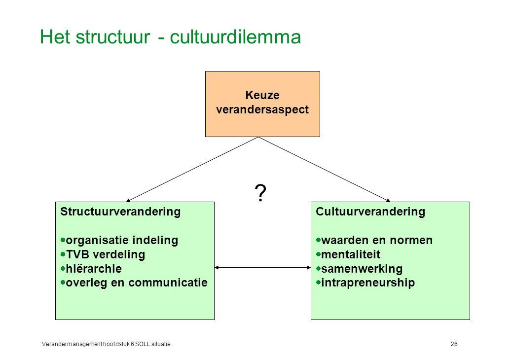 Het structuur - cultuurdilemma
