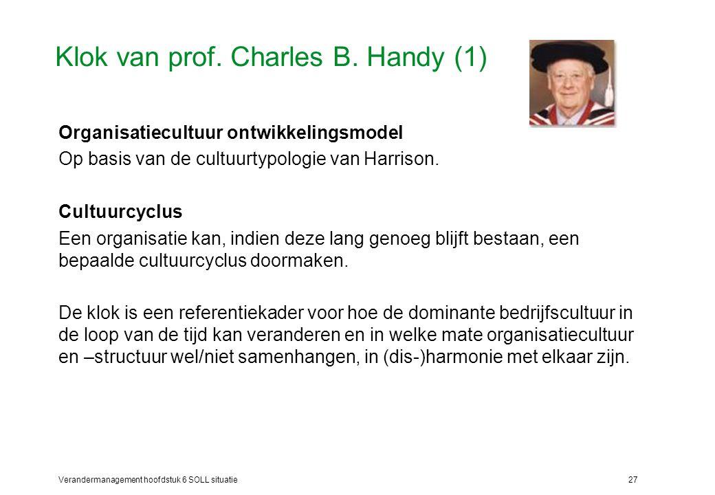 Klok van prof. Charles B. Handy (1)
