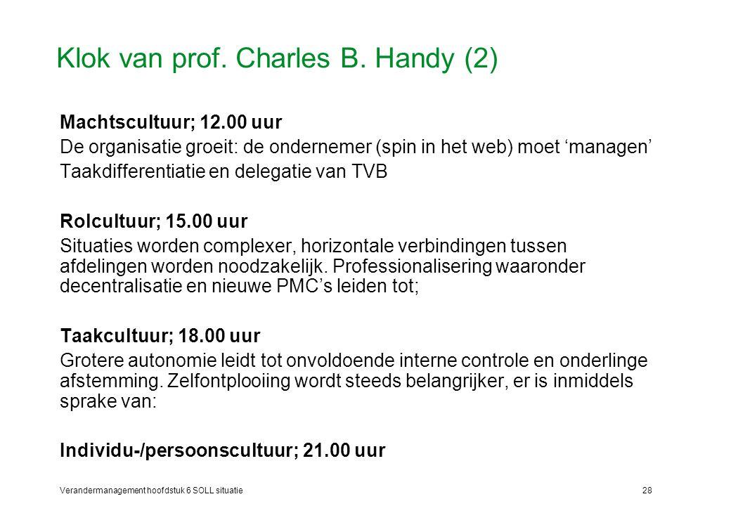 Klok van prof. Charles B. Handy (2)