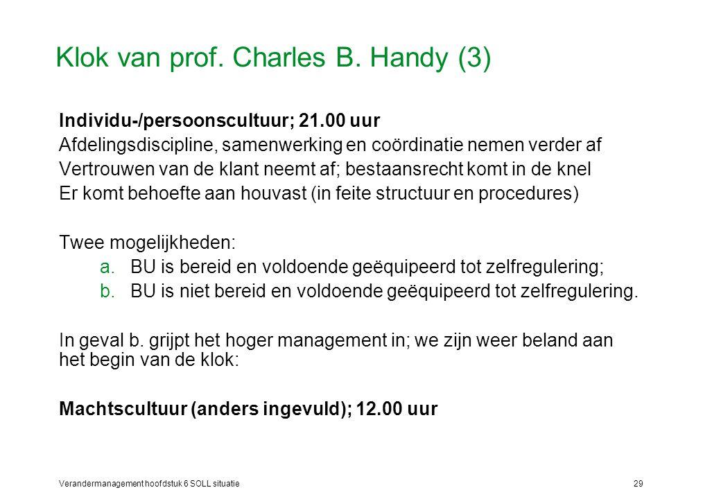 Klok van prof. Charles B. Handy (3)