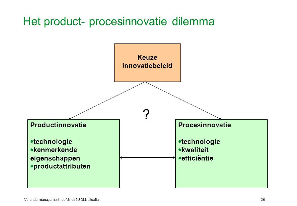 Het product- procesinnovatie dilemma