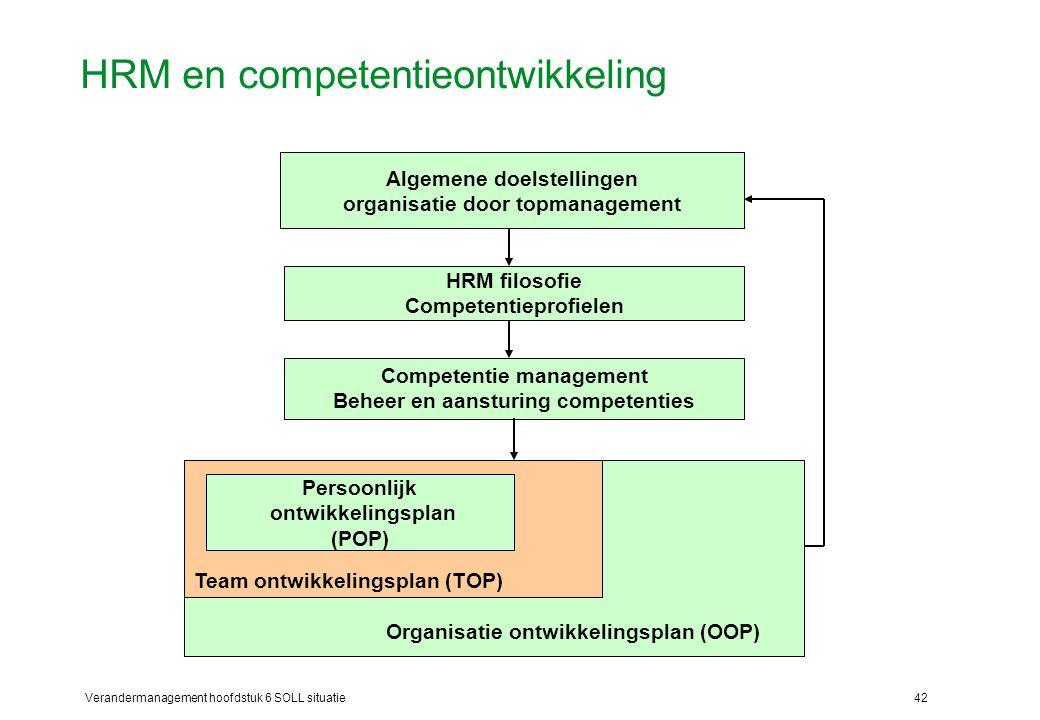 HRM en competentieontwikkeling