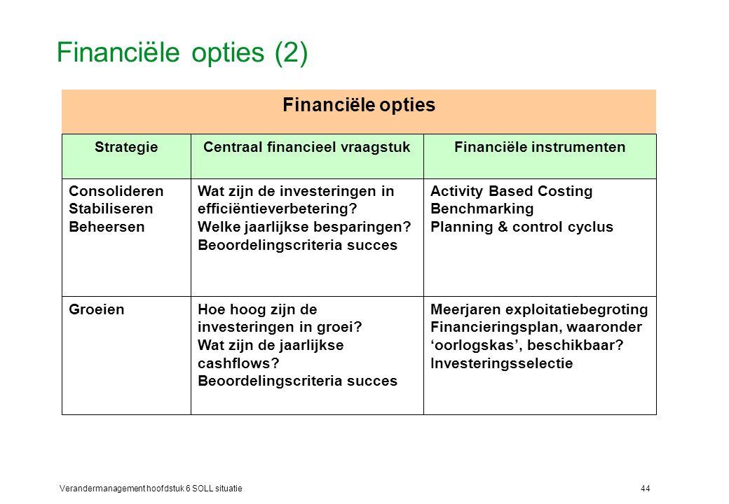 Centraal financieel vraagstuk Financiële instrumenten