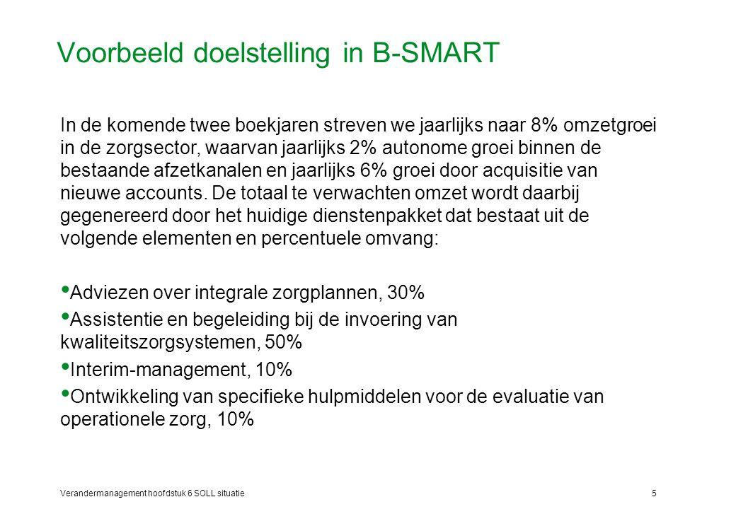 Voorbeeld doelstelling in B-SMART