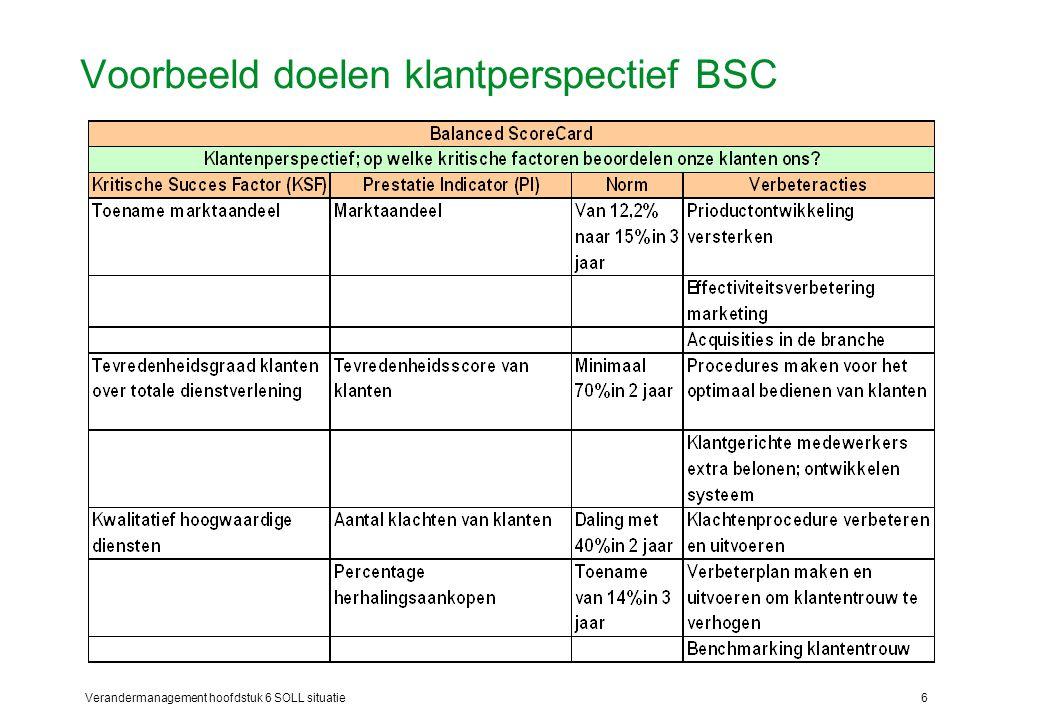 Voorbeeld doelen klantperspectief BSC