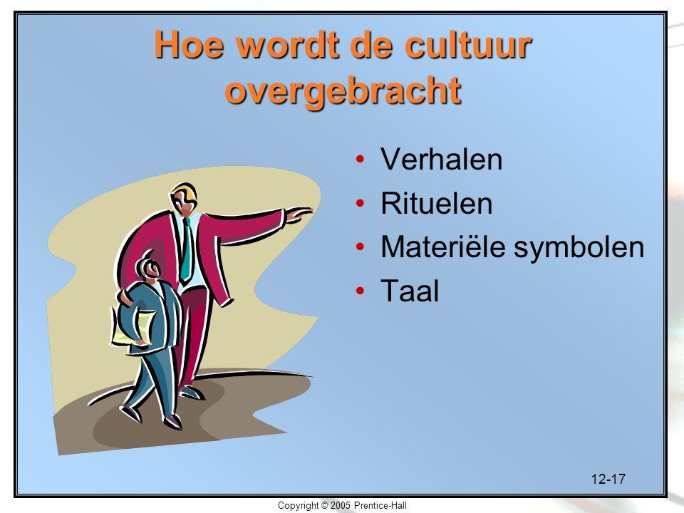 Hoe wordt de cultuur overgebracht