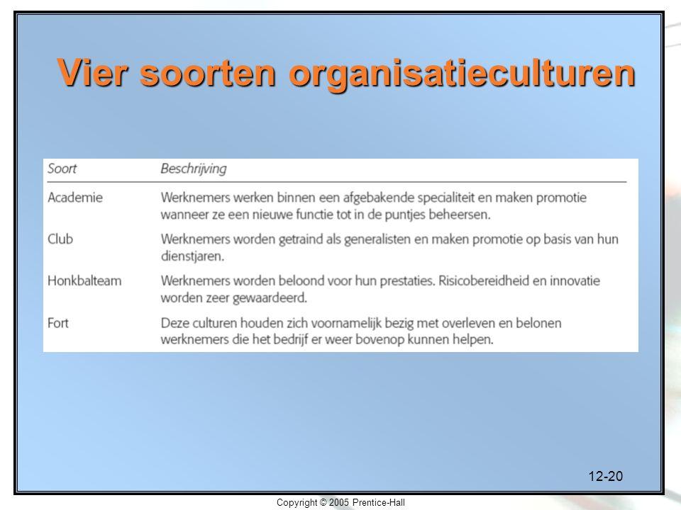 Vier soorten organisatieculturen