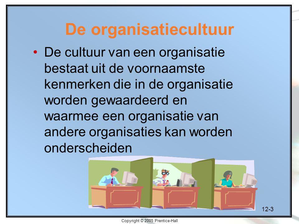 De organisatiecultuur