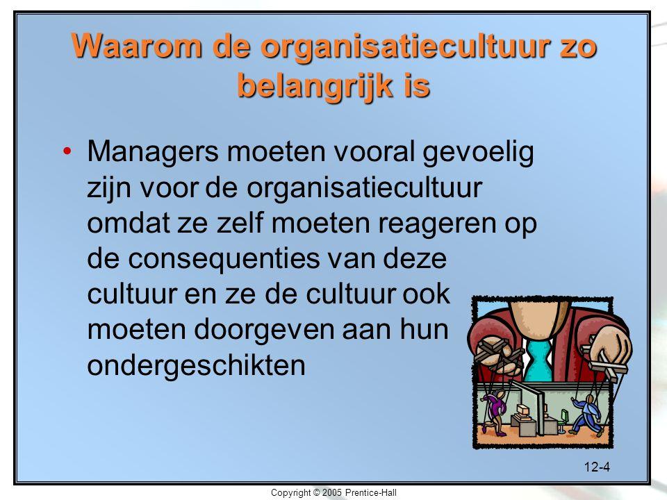 Waarom de organisatiecultuur zo belangrijk is