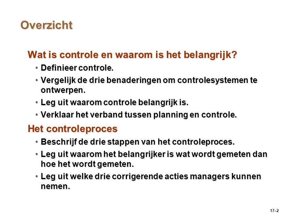 Overzicht Wat is controle en waarom is het belangrijk