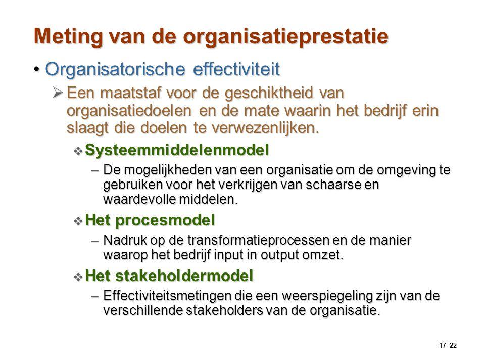 Meting van de organisatieprestatie