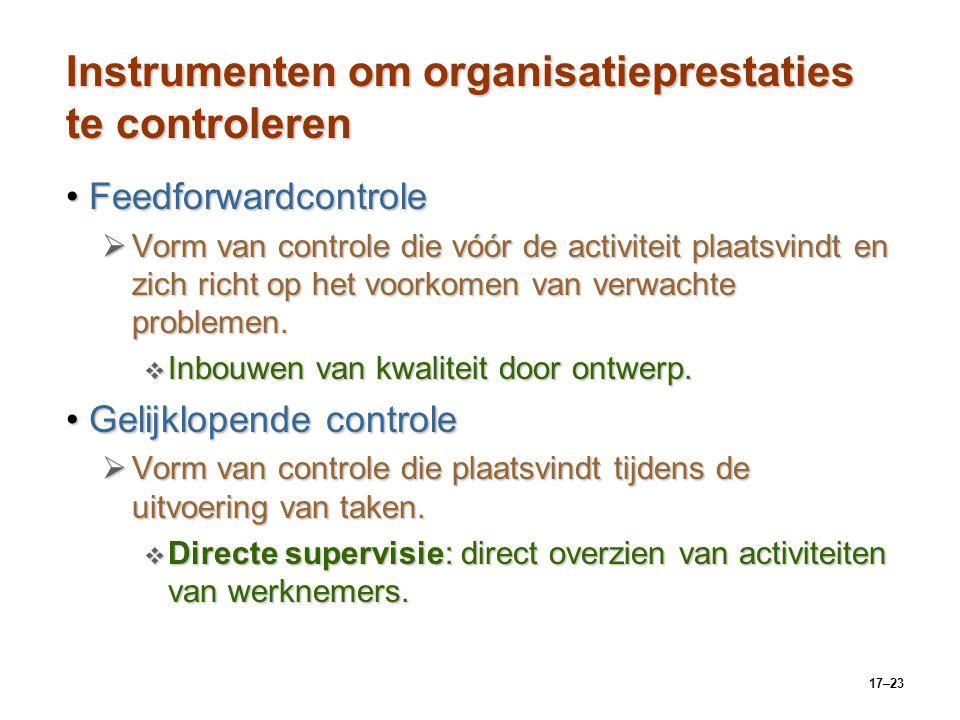 Instrumenten om organisatieprestaties te controleren