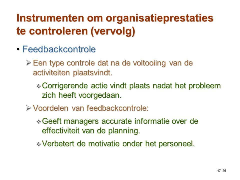 Instrumenten om organisatieprestaties te controleren (vervolg)