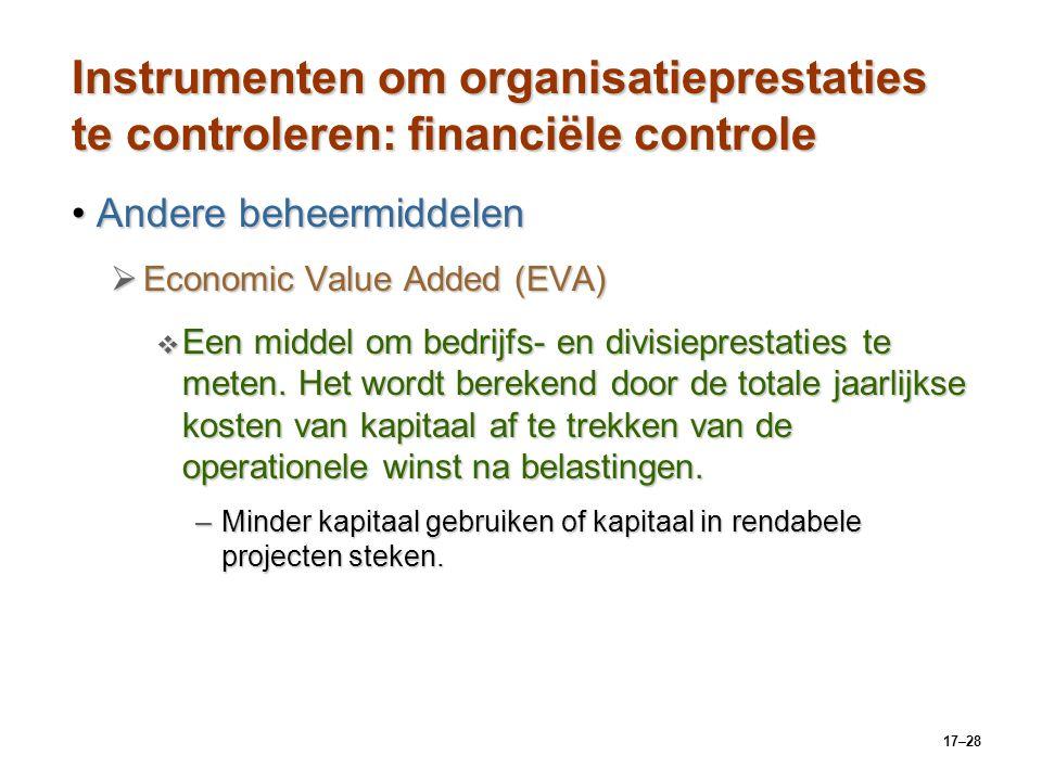 Instrumenten om organisatieprestaties te controleren: financiële controle