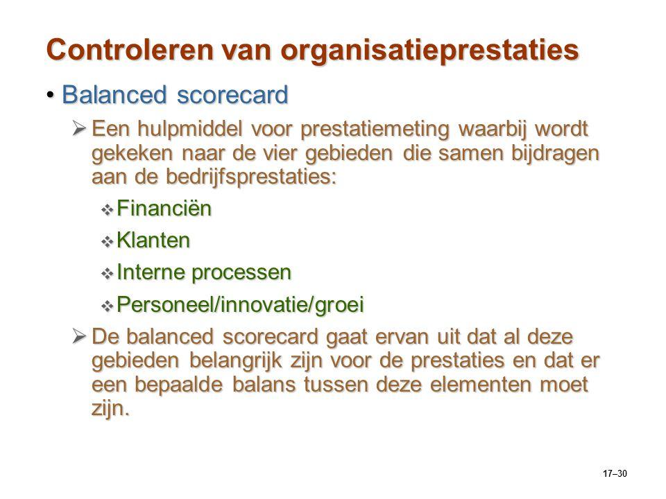Controleren van organisatieprestaties