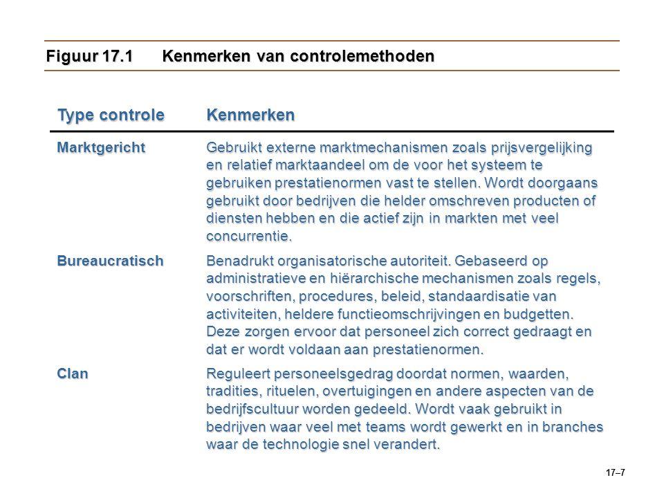 Figuur 17.1 Kenmerken van controlemethoden