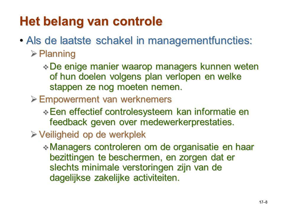 Het belang van controle