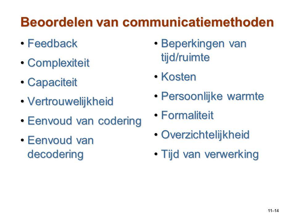Beoordelen van communicatiemethoden