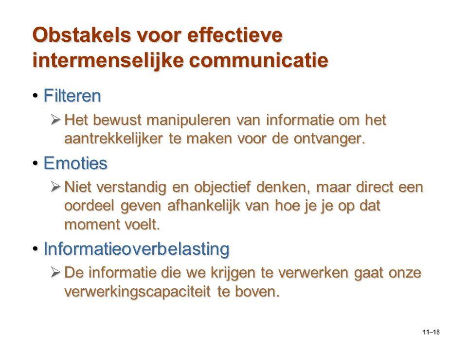 Obstakels voor effectieve intermenselijke communicatie