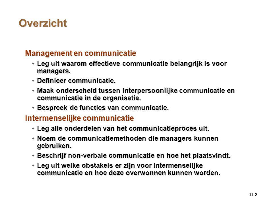 Overzicht Management en communicatie Intermenselijke communicatie