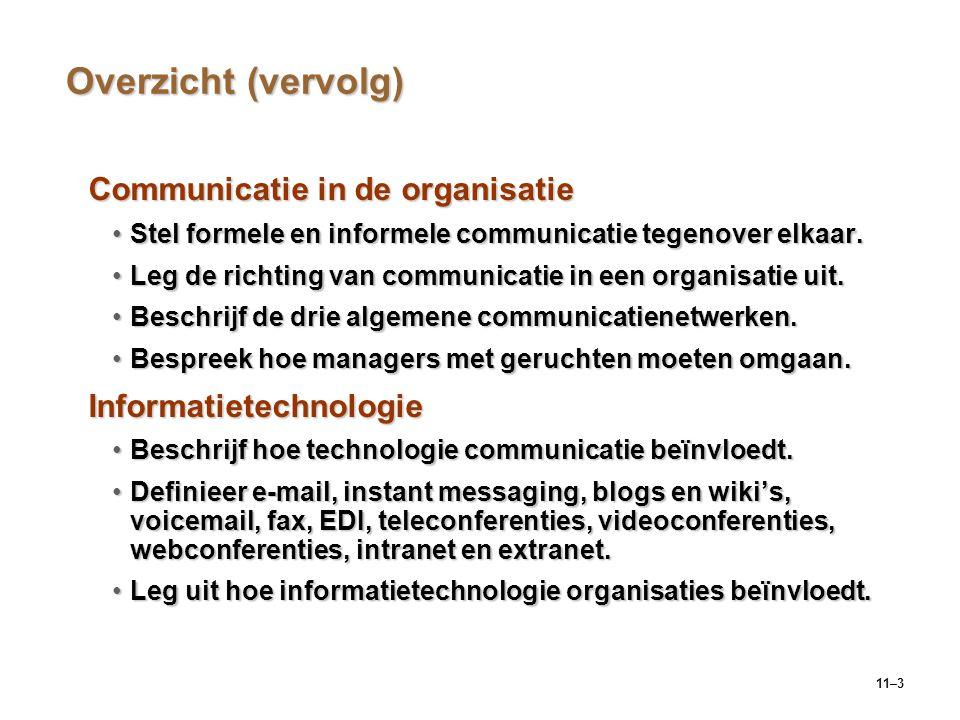 Overzicht (vervolg) Communicatie in de organisatie