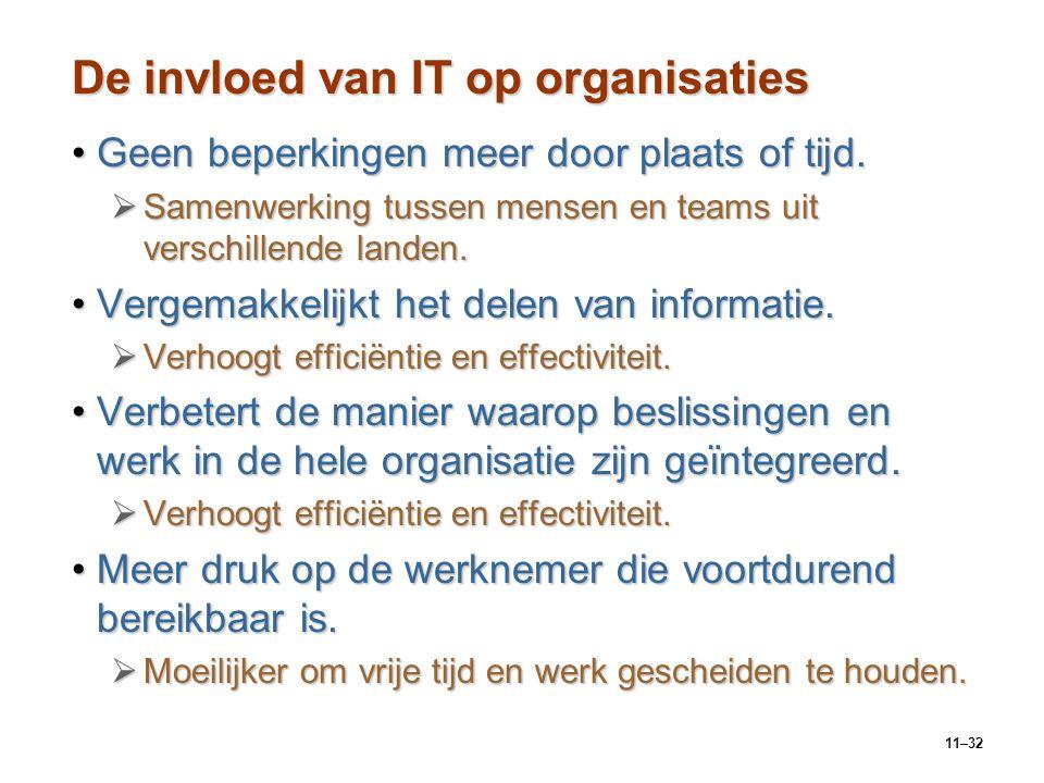 De invloed van IT op organisaties