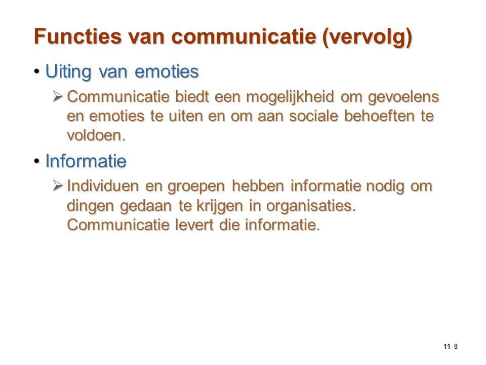 Functies van communicatie (vervolg)