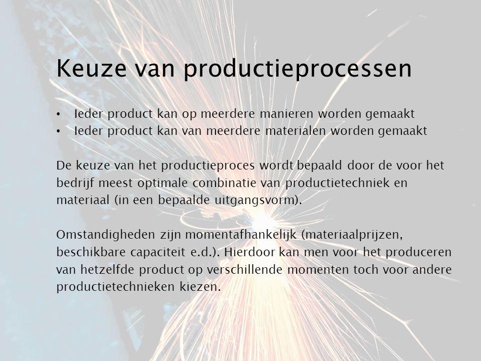 Keuze van productieprocessen