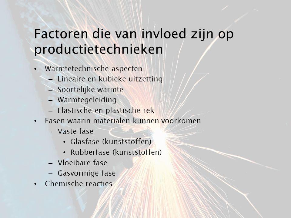 Factoren die van invloed zijn op productietechnieken