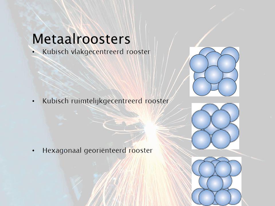 Metaalroosters Kubisch vlakgecentreerd rooster