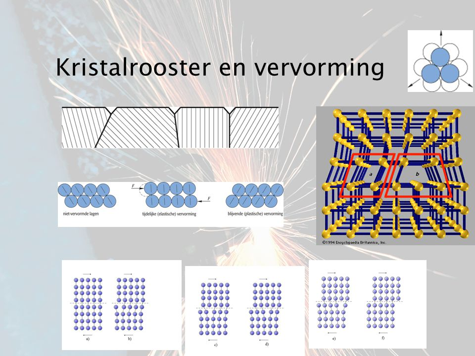Kristalrooster en vervorming