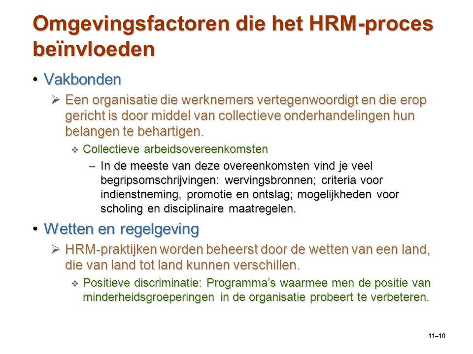 Omgevingsfactoren die het HRM-proces beïnvloeden
