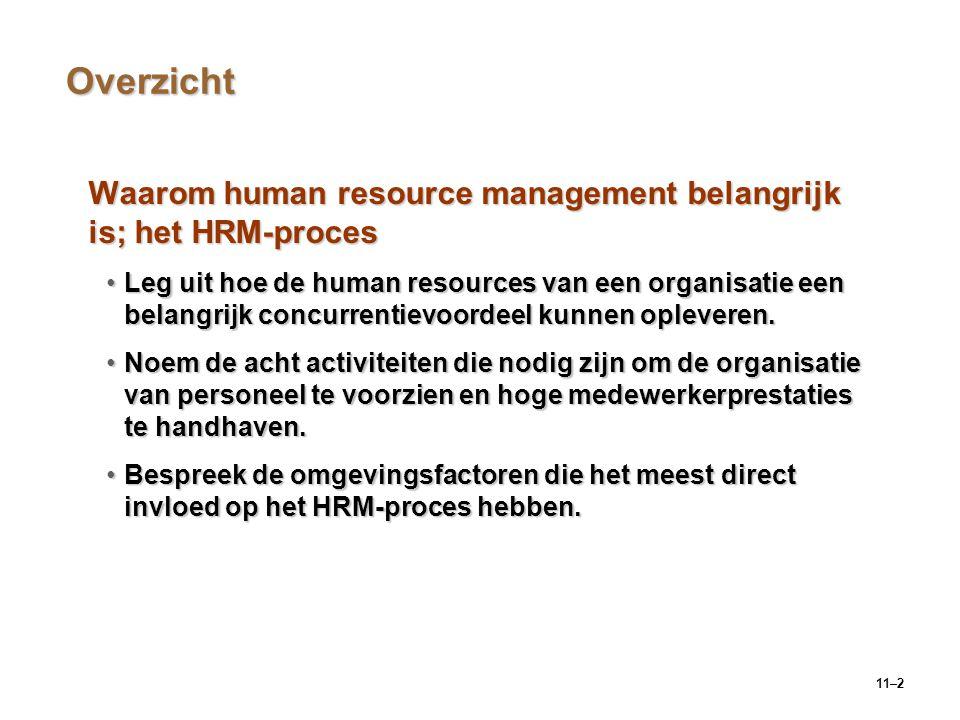 Overzicht Waarom human resource management belangrijk is; het HRM-proces.