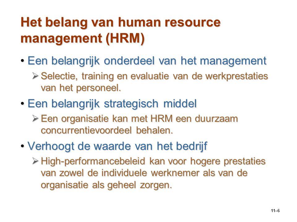 Het belang van human resource management (HRM)