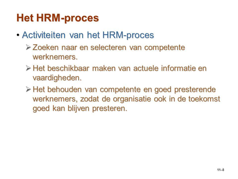 Het HRM-proces Activiteiten van het HRM-proces