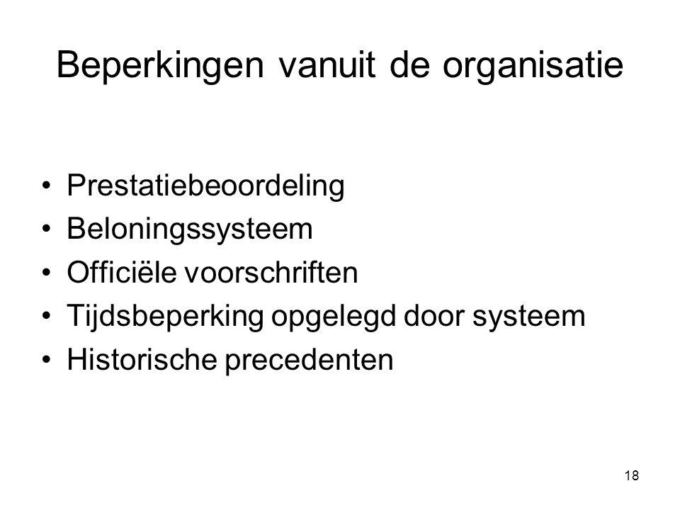 Beperkingen vanuit de organisatie