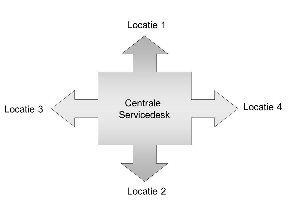 Locatie 1 Centrale Servicedesk Locatie 4 Locatie 3 Locatie 2