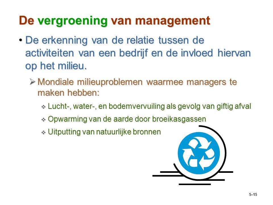 De vergroening van management