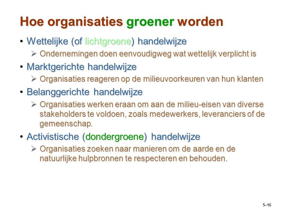 Hoe organisaties groener worden