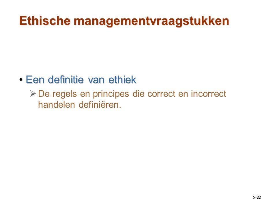 Ethische managementvraagstukken