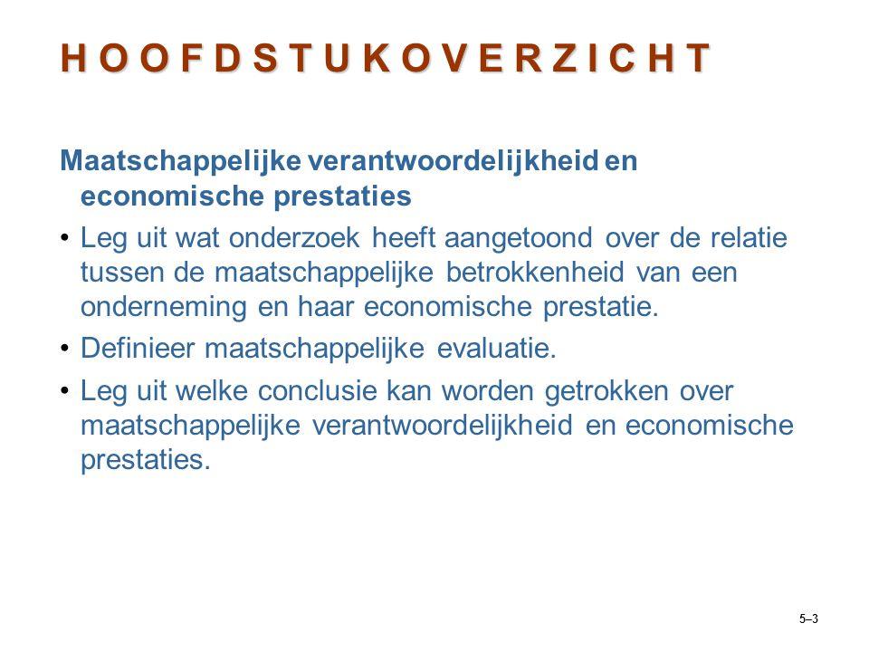H O O F D S T U K O V E R Z I C H T Maatschappelijke verantwoordelijkheid en economische prestaties.