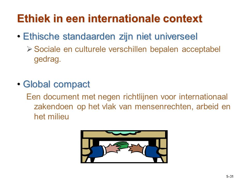 Ethiek in een internationale context