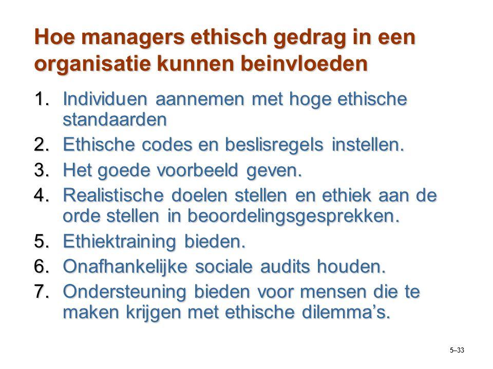 Hoe managers ethisch gedrag in een organisatie kunnen beinvloeden