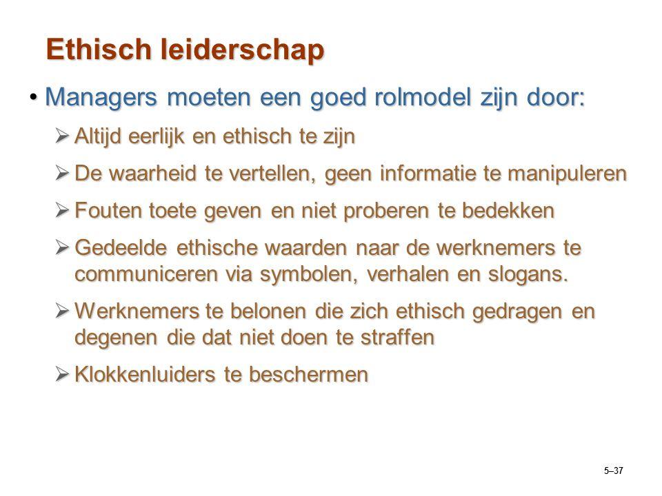 Ethisch leiderschap Managers moeten een goed rolmodel zijn door: