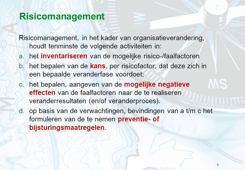 Risicomanagement Risicomanagement, in het kader van organisatieverandering, houdt tenminste de volgende activiteiten in: