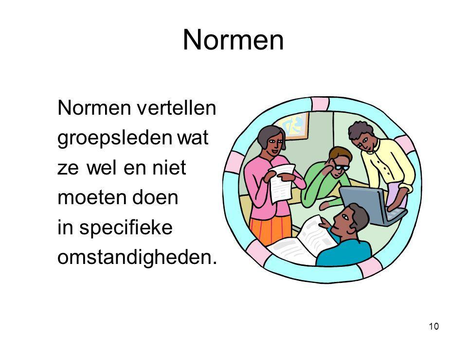 Normen Normen vertellen groepsleden wat ze wel en niet moeten doen